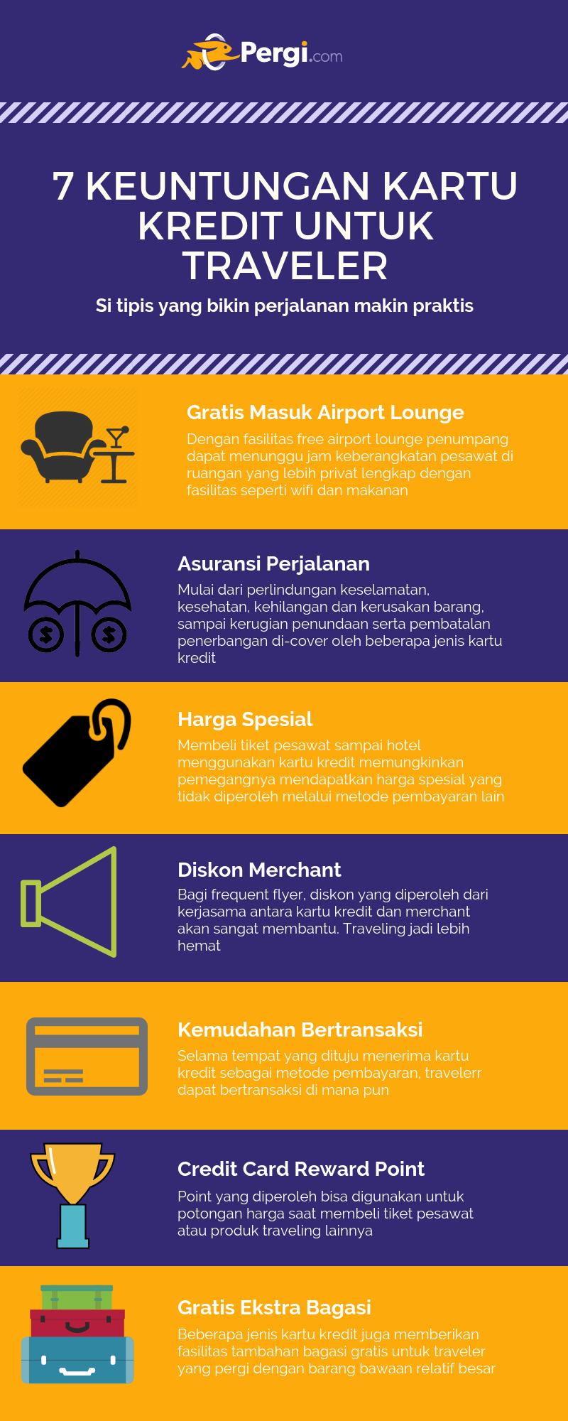 infografik keuntungan kartu kredit