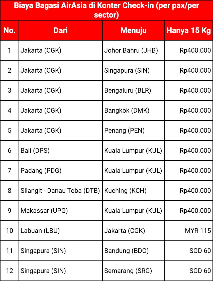 Biaya Membeli Bagasi AirAsia di Konter Bandara (Internasional)