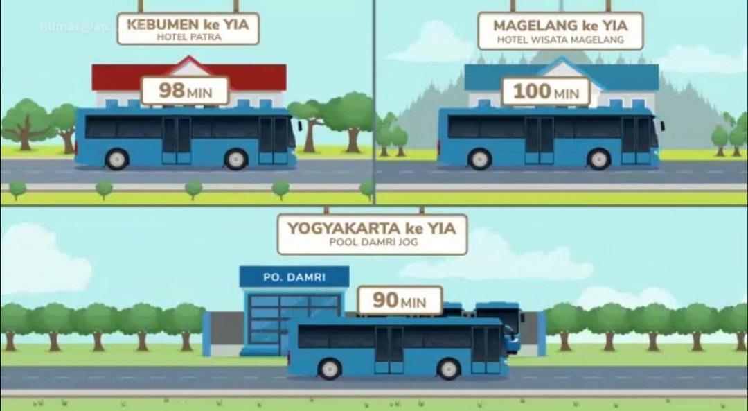 Info Rute dan Tarif Bus Damri di Bandara YIA Kulonprogo